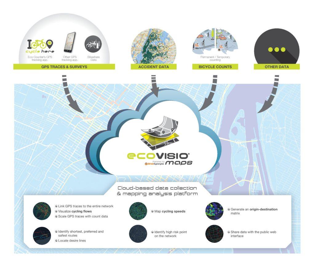 eco-visio-maps-schema